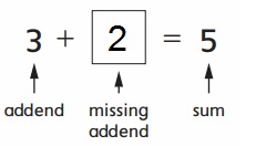 Everyday Math Grade 2 Answers Unit 3 More Fact Strategies-9