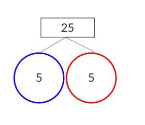 Factor Tree Method img_2