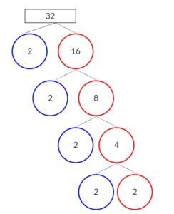Factor Tree img_3
