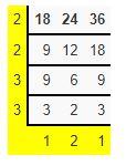 LCM example 2