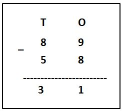 Subtracting 2-Digit Numbers Example
