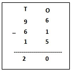 Subtracting Three Numbers of 2-Digits