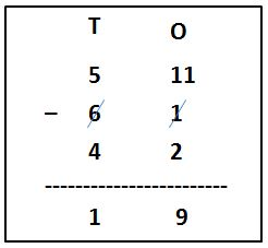 Subtraction of 2-Digit Number from 2-Digit Number with Borrowing