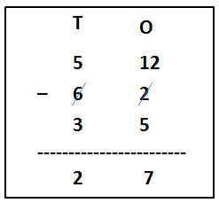 Subtraction with Decomposition 2-Digit Number from 2-Digit Number
