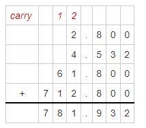 addition of decimals example 2