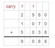 addition of decimals example 3