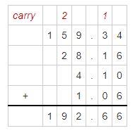 addition of decimals example 4