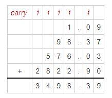 addition of decimals example 7