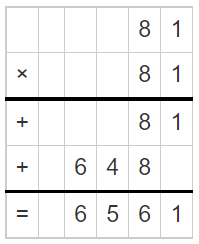 Difference of The Squares 1