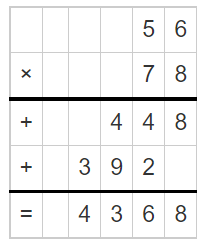 Find the Product using Multiplication Property 1
