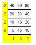 lcm example 8