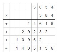 multiplicand and multiplier example 4