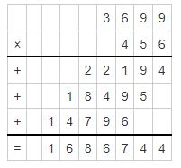 multiplicand and multiplier example 5