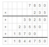 multiplicand and multiplier example8