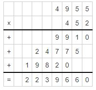 multiplicand and multiplier1