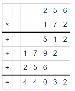 multiplication 3