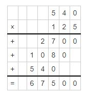 multiplication example1