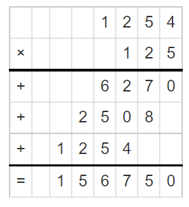 Multiplication of a Number by a 3-Digit Number 2