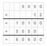 multiplication of decimals example 10