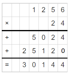 Multiply a Number by a 2-Digit Number 1