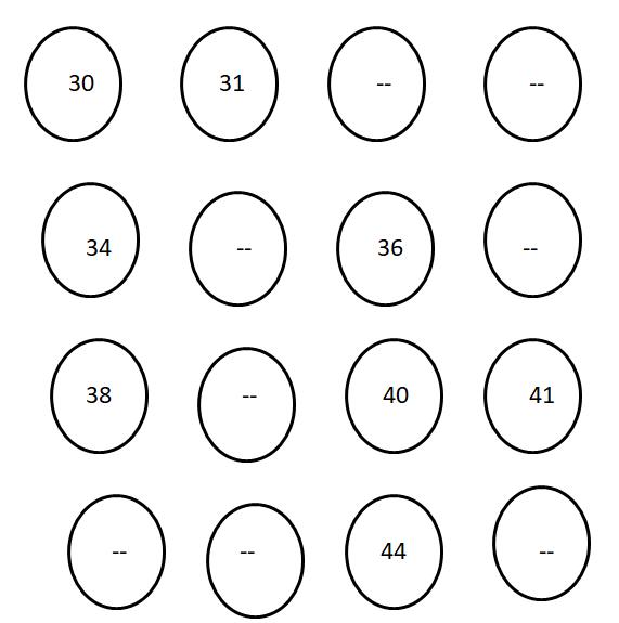 Worksheet on Numbers 1 to 100 2