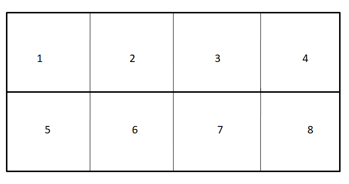 Worksheet on Numbers 1 to 100 6