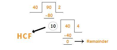 HCF example 2