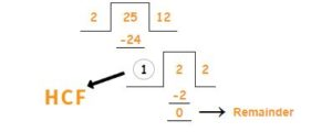 hcf by long division method example 3b