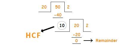 hcf example 3