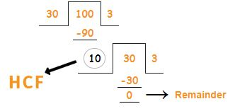 hcf of long division example 4