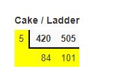 lcm by cake and ladder method example3