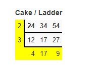 lcm by cake and ladder method example4