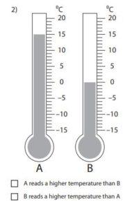 temperature example 2