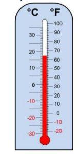 temperature example 4