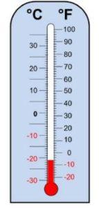temperature example 5