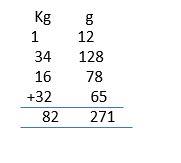 5th grade measurement worksheet example 4