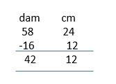 5th grade measurement worksheet example 5