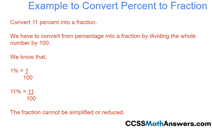 To Convert a percentage into a fraction