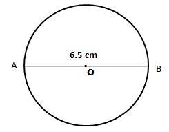 Circle Examples
