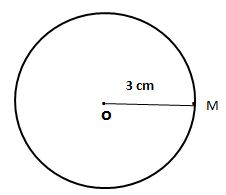 Circle Solved Example