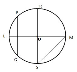 Circle Solved Examples