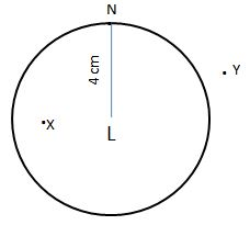 Practice Questions on Circle