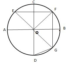 Practice Test on Circle Examples